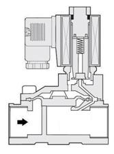 Принцип действия пилотного электромагнитного клапана: нормально закрытый