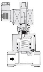 Принцип действия пилотного электромагнитного клапана: нормально открытый